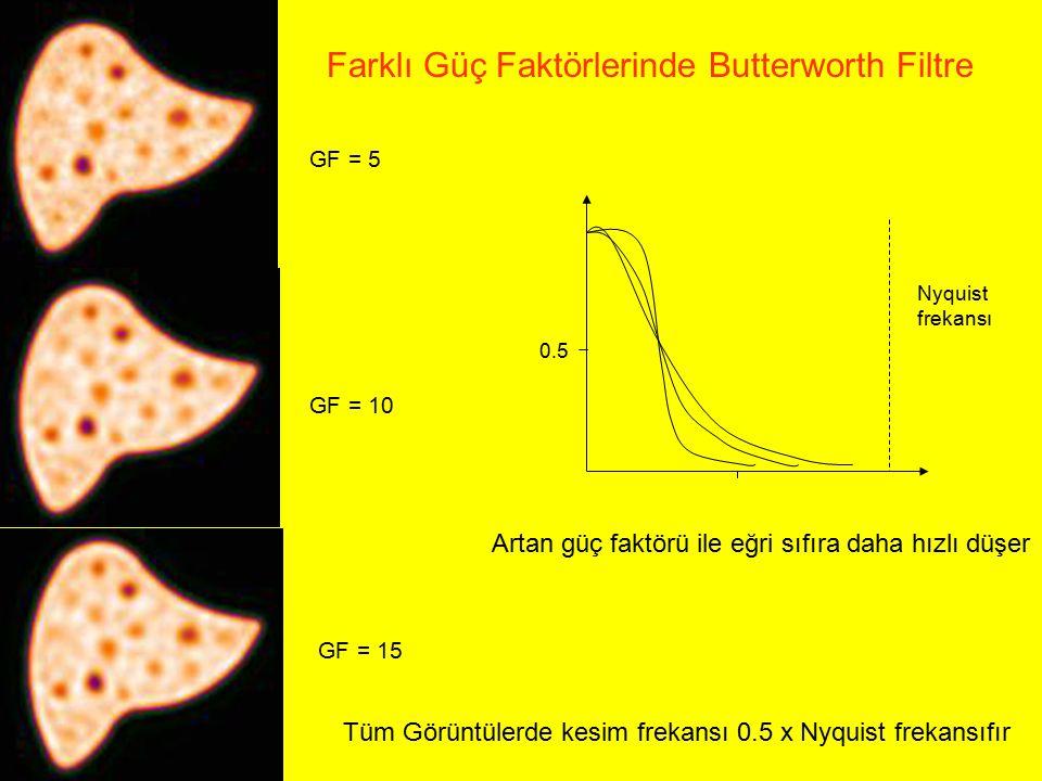 Farklı Güç Faktörlerinde Butterworth Filtre GF = 5 GF = 10 GF = 15 Tüm Görüntülerde kesim frekansı 0.5 x Nyquist frekansıfır Artan güç faktörü ile eğr