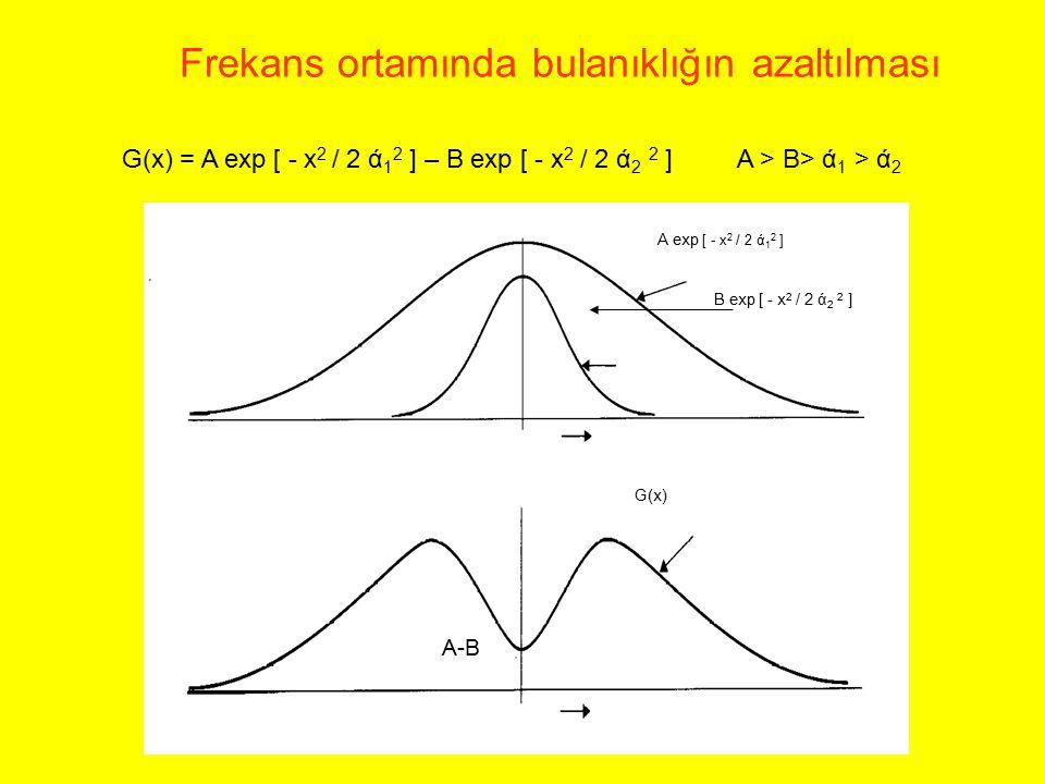 Frekans ortamında bulanıklığın azaltılması A exp [ - x 2 / 2 ά 1 2 ] G(x) B exp [ - x 2 / 2 ά 2 2 ] G(x) = A exp [ - x 2 / 2 ά 1 2 ] – B exp [ - x 2 /