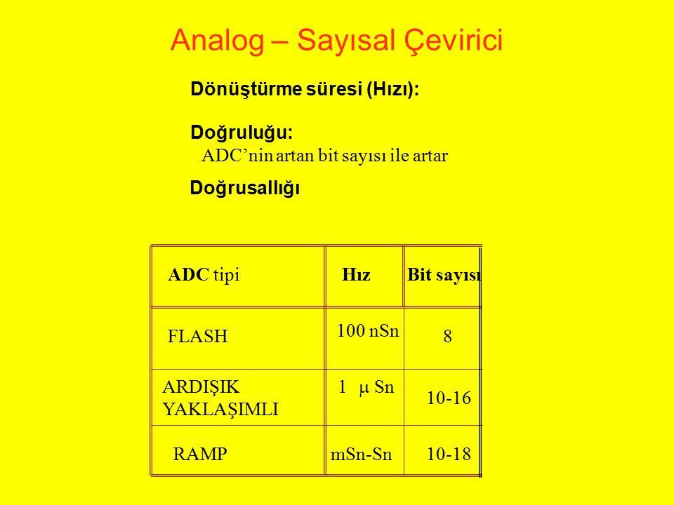 Analog – Sayısal Çevirici Dönüştürme süresi (Hızı): Doğruluğu: ADC'nin artan bit sayısı ile artar Doğrusallığı FLASH ARDIŞIK YAKLAŞIMLI RAMP HızBit sa