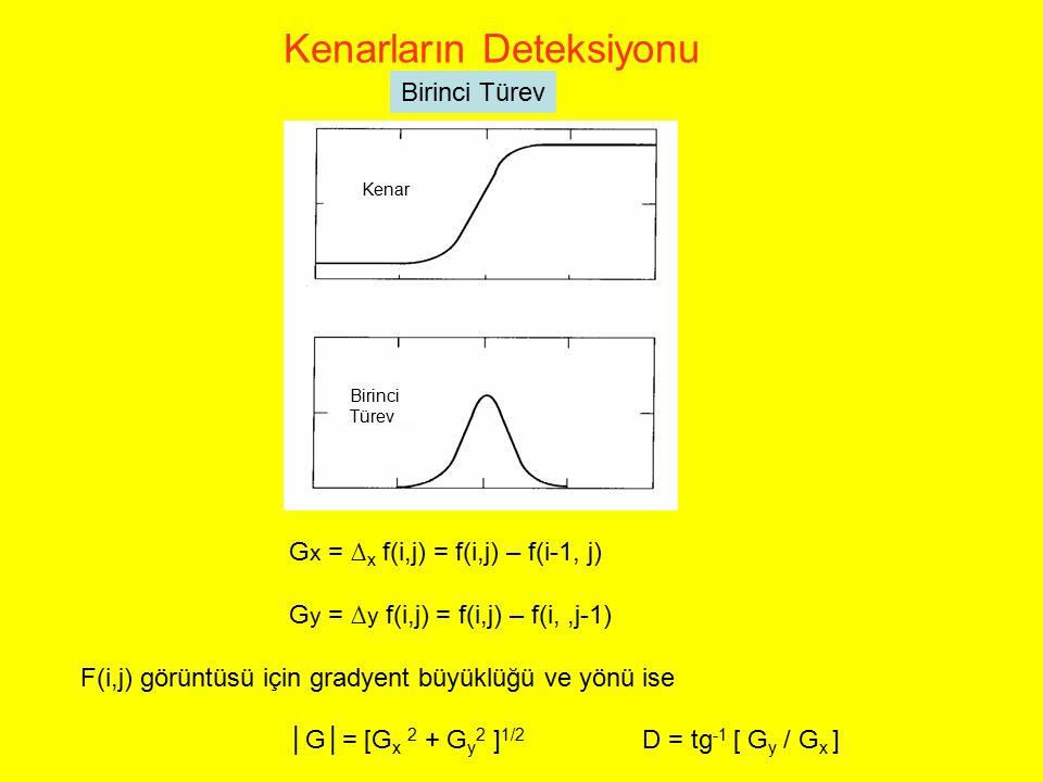 Kenarların Deteksiyonu G x = ∆ x f(i,j) = f(i,j) – f(i-1, j) G y = ∆ y f(i,j) = f(i,j) – f(i,,j-1) F(i,j) görüntüsü için gradyent büyüklüğü ve yönü is