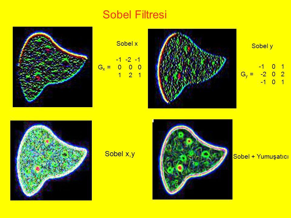 Sobel y Sobel x Sobel x,y -1 -2 -1 G x = 0 0 0 1 2 1 -1 0 1 G y = -2 0 2 -1 0 1 Sobel Filtresi Sobel + Yumuşatıcı