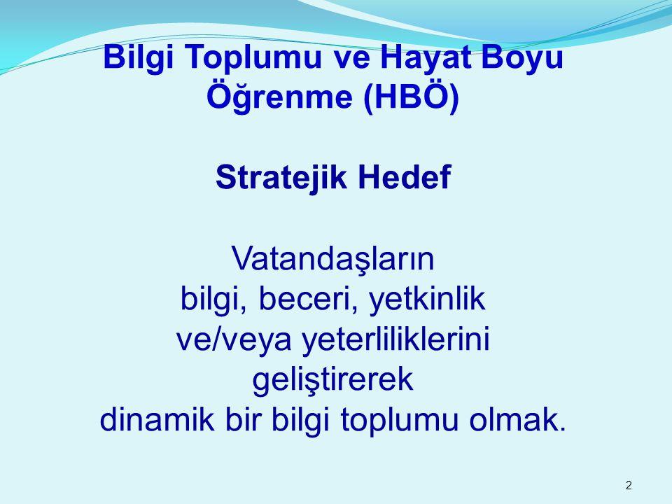 2 Bilgi Toplumu ve Hayat Boyu Öğrenme (HBÖ) Stratejik Hedef Vatandaşların bilgi, beceri, yetkinlik ve/veya yeterliliklerini geliştirerek dinamik bir b