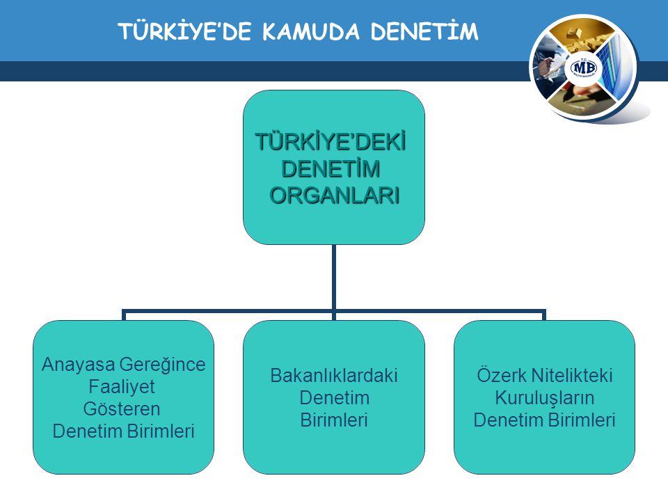 TÜRKİYE'DE KAMUDA DENETİMTÜRKİYE'DEKİDENETİMORGANLARI Anayasa Gereğince Faaliyet Gösteren Denetim Birimleri Bakanlıklardaki Denetim Birimleri Özerk Ni