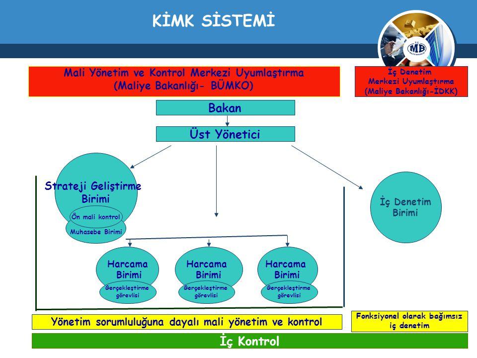 KİMK SİSTEMİ Üst Yönetici Strateji Geliştirme Birimi İç Denetim Birimi Harcama Birimi Yönetim sorumluluğuna dayalı mali yönetim ve kontrol Fonksiyonel