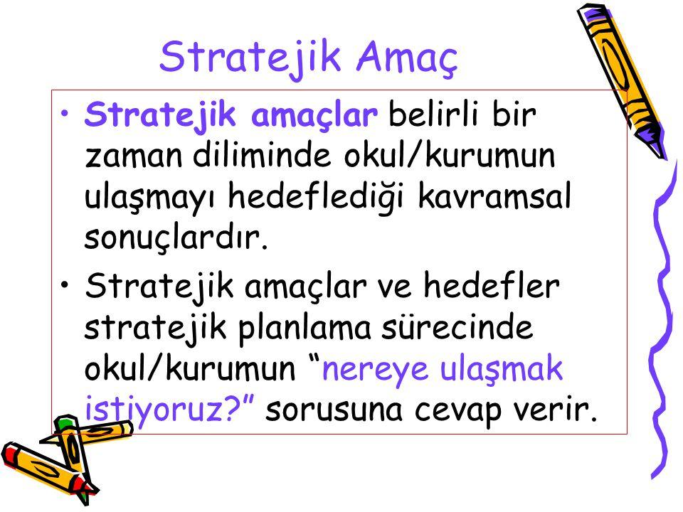 Stratejik Amaç Stratejik amaçlar belirli bir zaman diliminde okul/kurumun ulaşmayı hedeflediği kavramsal sonuçlardır. Stratejik amaçlar ve hedefler st