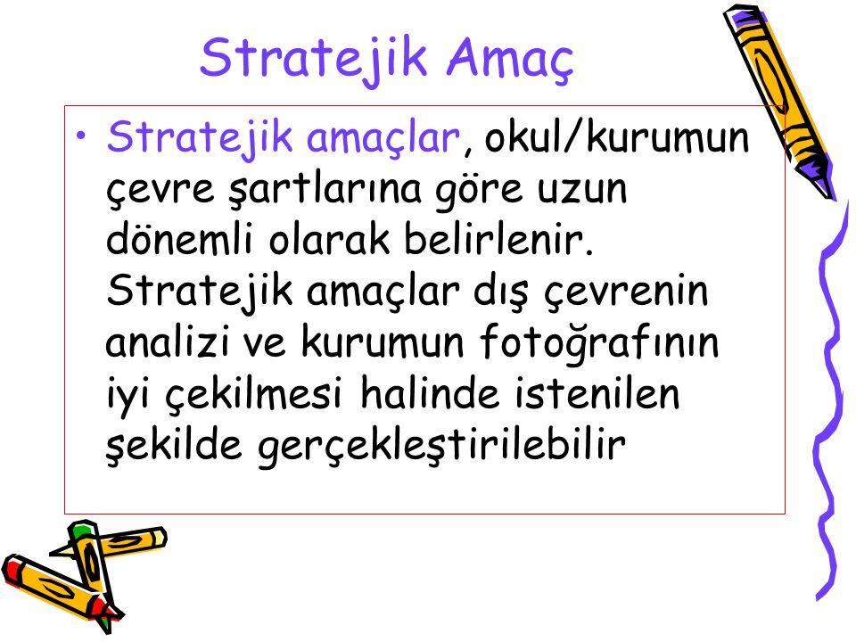 Stratejik Amaç Stratejik amaçlar, okul/kurumun çevre şartlarına göre uzun dönemli olarak belirlenir. Stratejik amaçlar dış çevrenin analizi ve kurumun