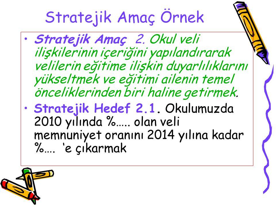 Stratejik Amaç Örnek Stratejik Amaç 2. Okul veli ilişkilerinin içeriğini yapılandırarak velilerin eğitime ilişkin duyarlılıklarını yükseltmek ve eğiti