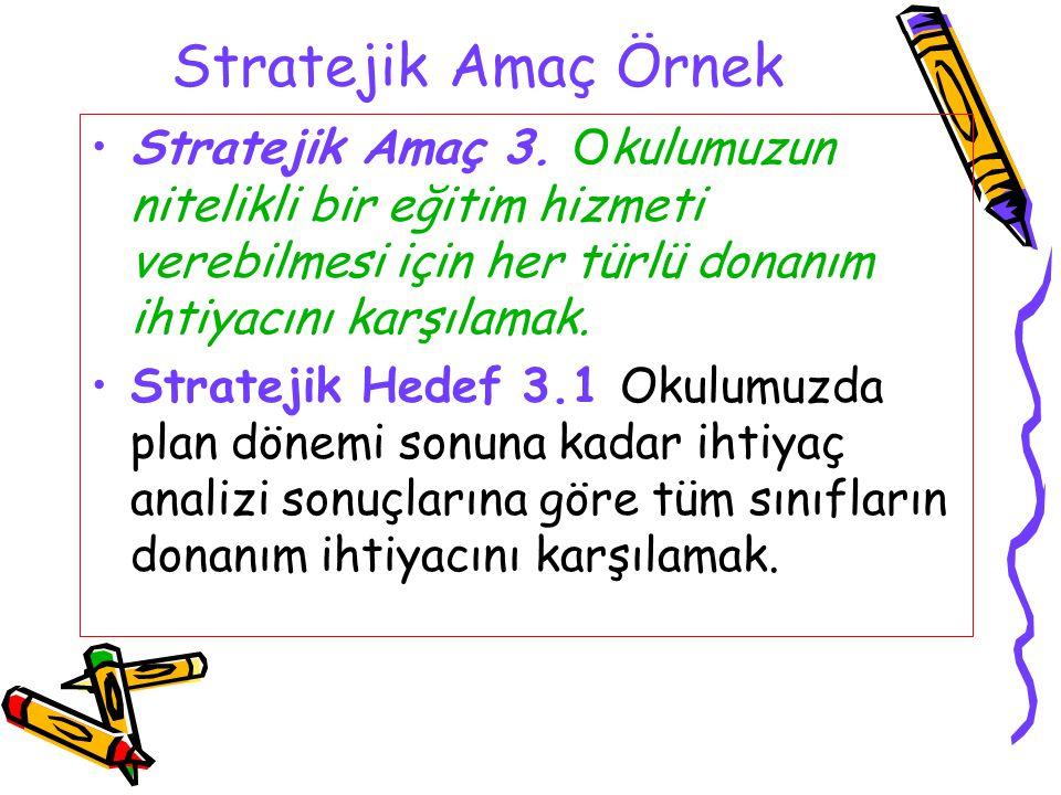 Stratejik Amaç Örnek Stratejik Amaç 3. Okulumuzun nitelikli bir eğitim hizmeti verebilmesi için her türlü donanım ihtiyacını karşılamak. Stratejik Hed