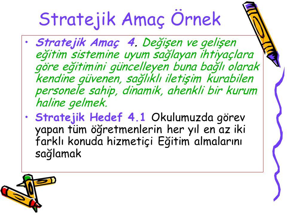 Stratejik Amaç Örnek Stratejik Amaç 4. Değişen ve gelişen eğitim sistemine uyum sağlayan ihtiyaçlara göre eğitimini güncelleyen buna bağlı olarak kend