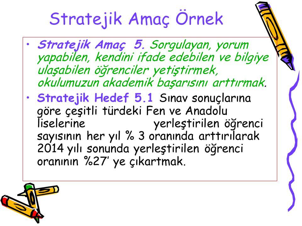 Stratejik Amaç Örnek Stratejik Amaç 5. Sorgulayan, yorum yapabilen, kendini ifade edebilen ve bilgiye ulaşabilen öğrenciler yetiştirmek, okulumuzun ak