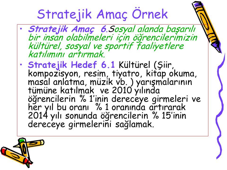 Stratejik Amaç Örnek Stratejik Amaç 6.Sosyal alanda başarılı bir insan olabilmeleri için öğrencilerimizin kültürel, sosyal ve sportif faaliyetlere kat