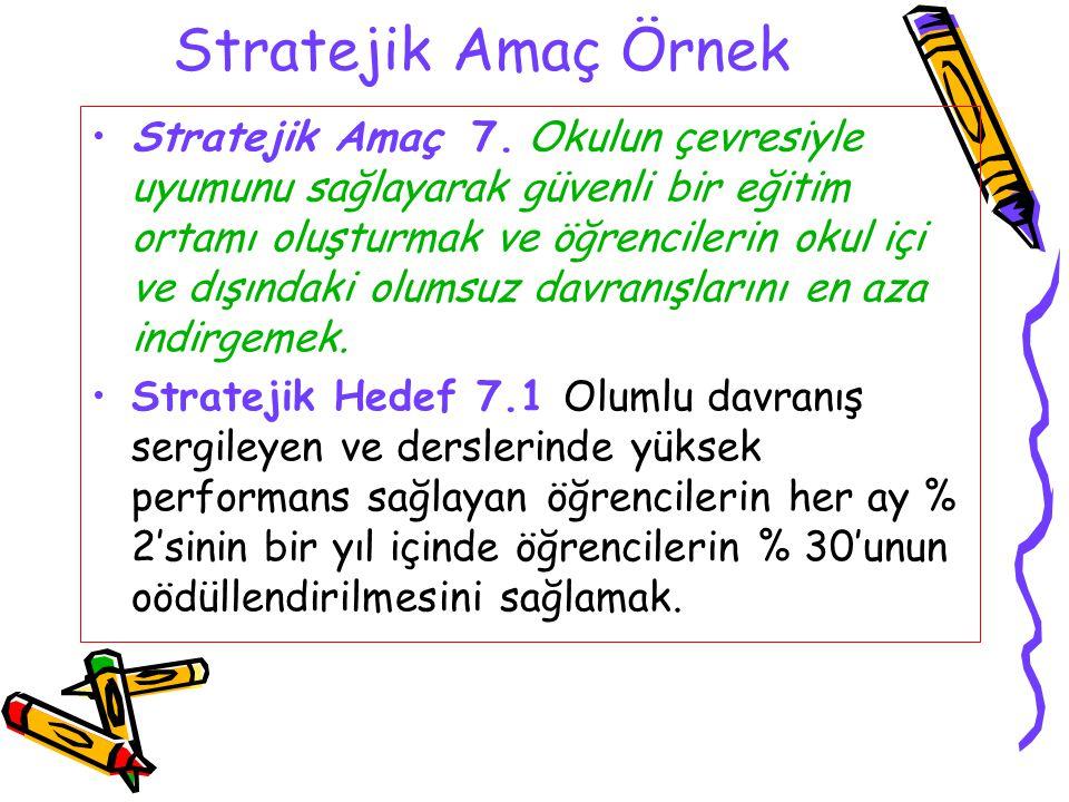 Stratejik Amaç Örnek Stratejik Amaç 7. Okulun çevresiyle uyumunu sağlayarak güvenli bir eğitim ortamı oluşturmak ve öğrencilerin okul içi ve dışındaki