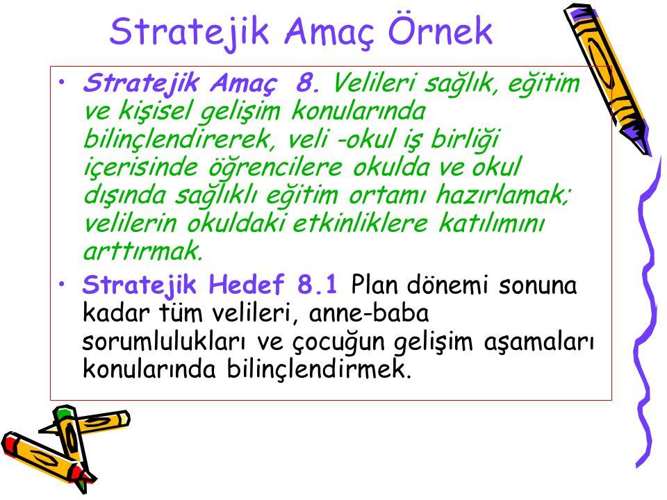Stratejik Amaç Örnek Stratejik Amaç 8. Velileri sağlık, eğitim ve kişisel gelişim konularında bilinçlendirerek, veli -okul iş birliği içerisinde öğren