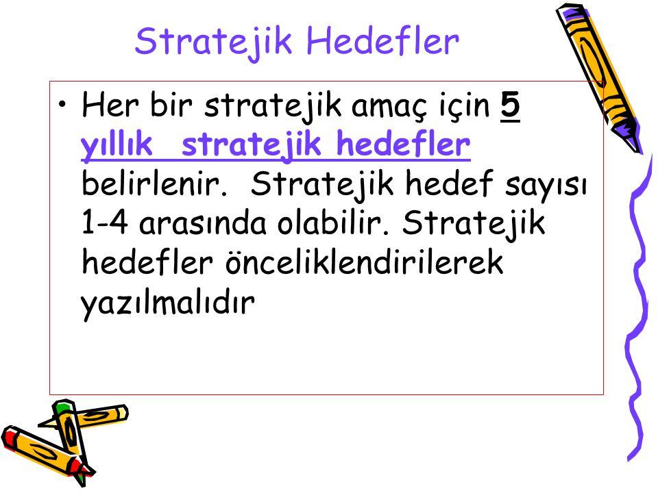 Stratejik Hedefler Her bir stratejik amaç için 5 yıllık stratejik hedefler belirlenir. Stratejik hedef sayısı 1-4 arasında olabilir. Stratejik hedefle
