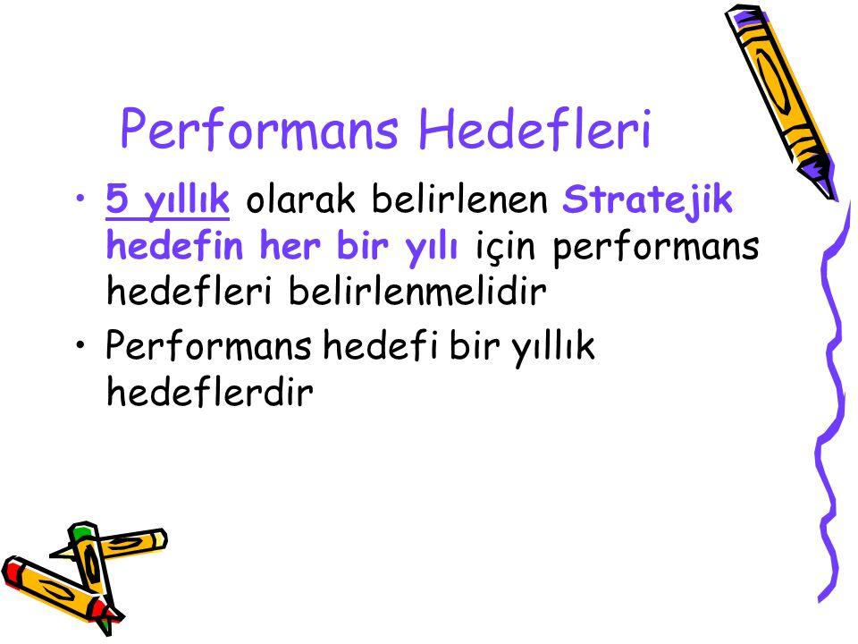 Performans Hedefleri 5 yıllık olarak belirlenen Stratejik hedefin her bir yılı için performans hedefleri belirlenmelidir Performans hedefi bir yıllık