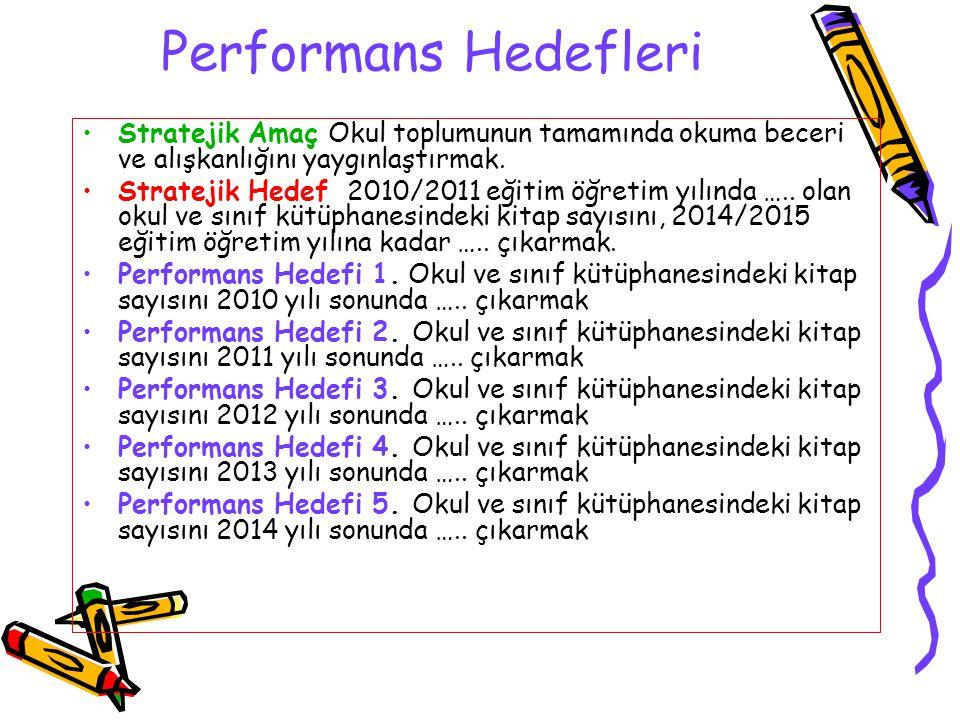 Performans Hedefleri Stratejik Amaç Okul toplumunun tamamında okuma beceri ve alışkanlığını yaygınlaştırmak. Stratejik Hedef 2010/2011 eğitim öğretim