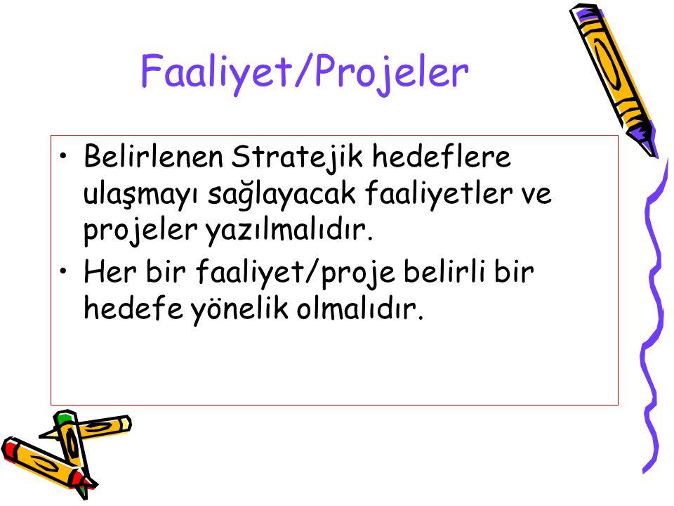 Faaliyet/Projeler Belirlenen Stratejik hedeflere ulaşmayı sağlayacak faaliyetler ve projeler yazılmalıdır. Her bir faaliyet/proje belirli bir hedefe y