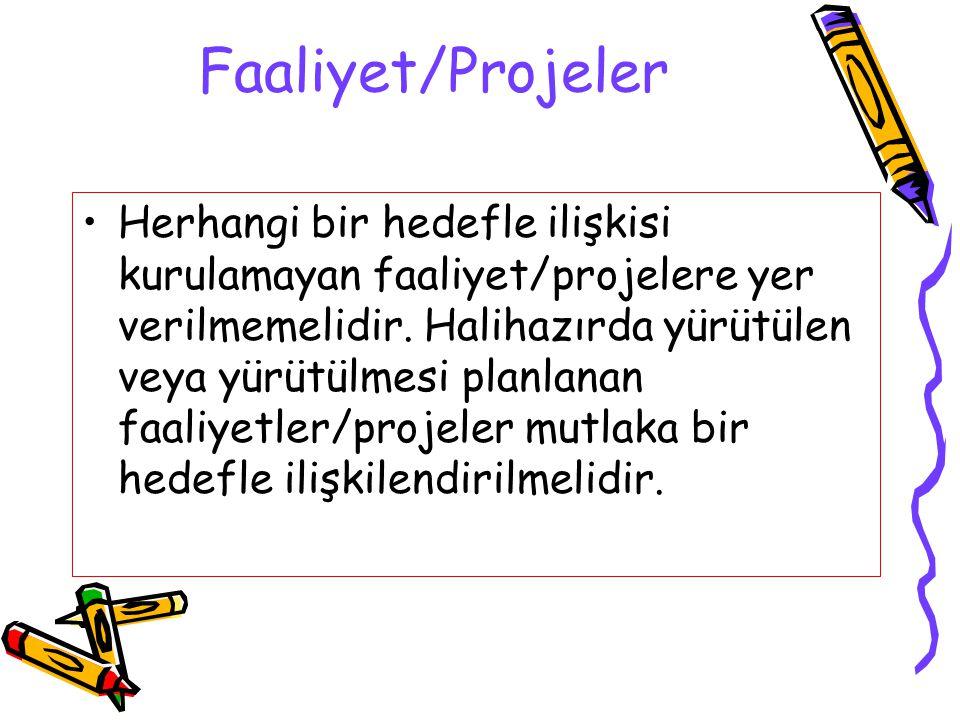 Faaliyet/Projeler Herhangi bir hedefle ilişkisi kurulamayan faaliyet/projelere yer verilmemelidir. Halihazırda yürütülen veya yürütülmesi planlanan fa