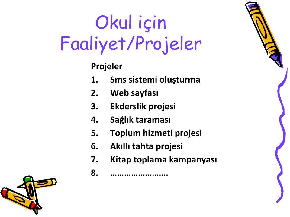 Okul için Faaliyet/Projeler Projeler 1.Sms sistemi oluşturma 2.Web sayfası 3.Ekderslik projesi 4.Sağlık taraması 5.Toplum hizmeti projesi 6.Akıllı tah