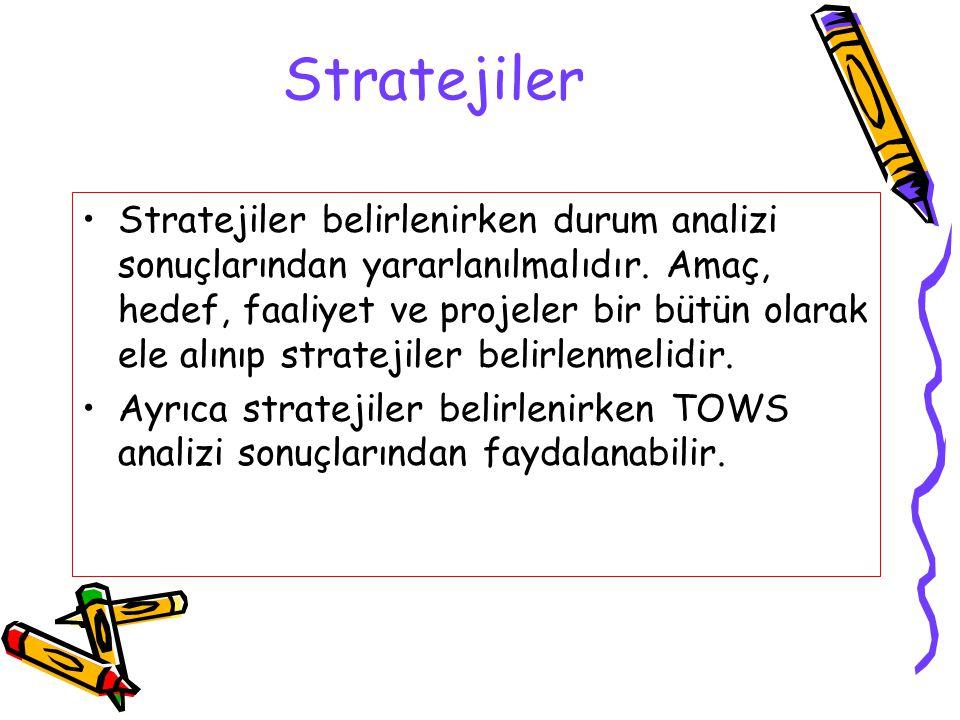Stratejiler Stratejiler belirlenirken durum analizi sonuçlarından yararlanılmalıdır. Amaç, hedef, faaliyet ve projeler bir bütün olarak ele alınıp str