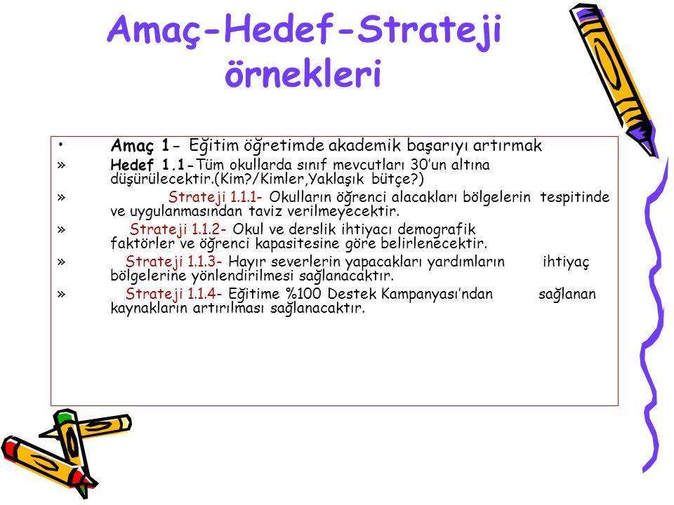 Amaç-Hedef-Strateji örnekleri Amaç 1- Eğitim öğretimde akademik başarıyı artırmak »Hedef 1.1-Tüm okullarda sınıf mevcutları 30'un altına düşürülecekti