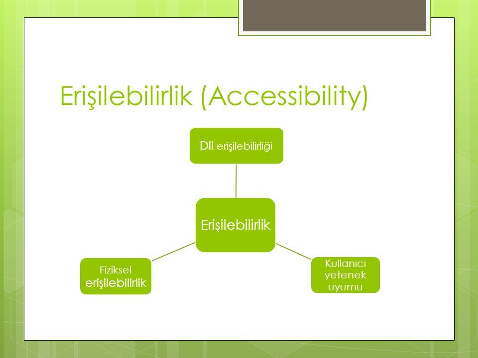 Erişilebilirlik (Accessibility) Erişilebilirlik Dil erişilebilirliği Kullanıcı yetenek uyumu Fiziksel erişilebilirlik