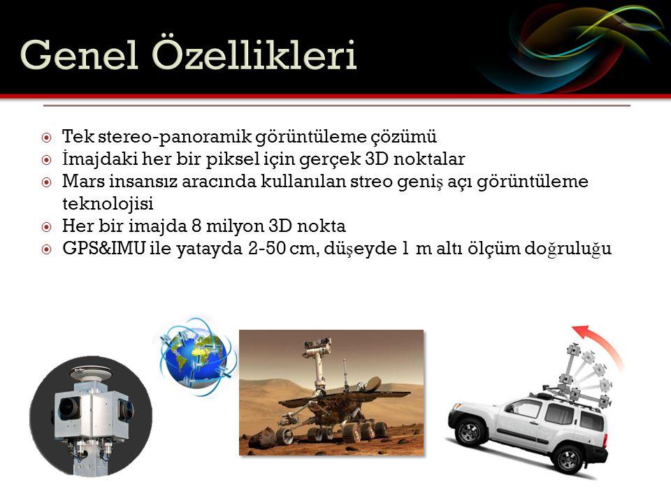  Toz ve suya dayanıklı 8 Streoskopik adet Mars kamera  GPS/IMU  Araç Kiti  Kontrol Kiti  Laptop w/Capture Control  Earthmine Server software