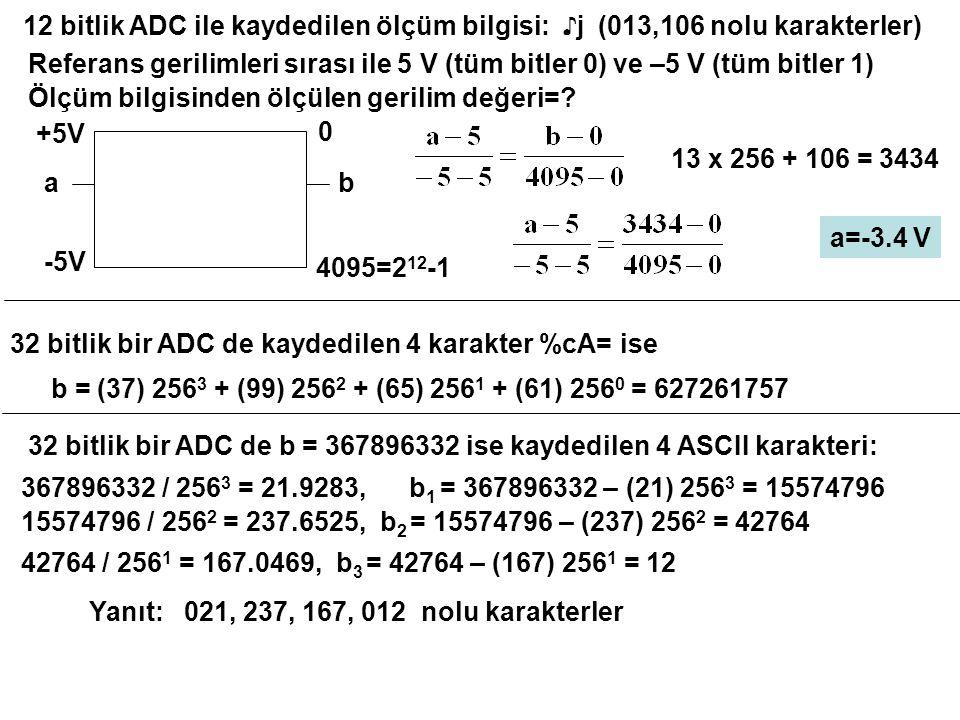 12 bitlik ADC ile kaydedilen ölçüm bilgisi: ♪j (013,106 nolu karakterler) Referans gerilimleri sırası ile 5 V (tüm bitler 0) ve –5 V (tüm bitler 1) Öl