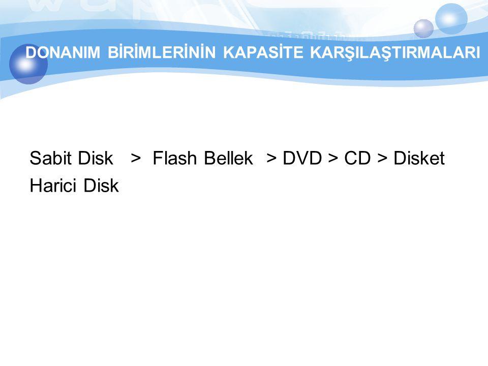 DONANIM BİRİMLERİNİN KAPASİTE KARŞILAŞTIRMALARI Sabit Disk > Flash Bellek > DVD > CD > Disket Harici Disk