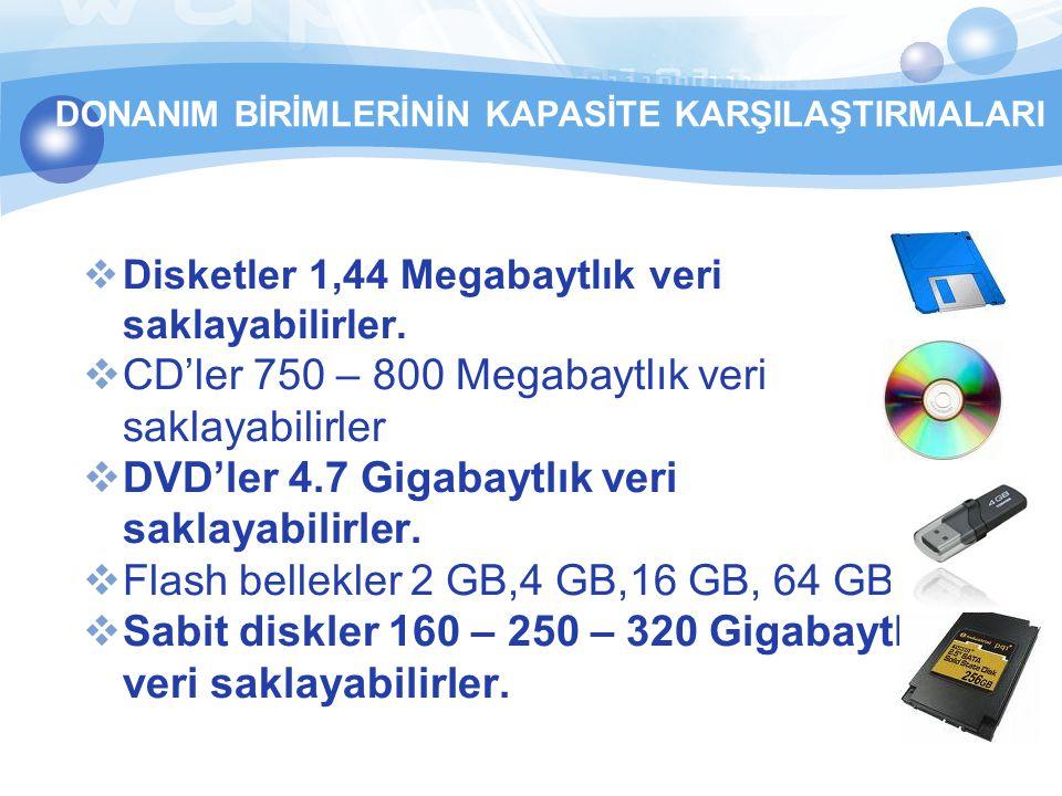 Disketler 1,44 Megabaytlık veri saklayabilirler.  CD'ler 750 – 800 Megabaytlık veri saklayabilirler  DVD'ler 4.7 Gigabaytlık veri saklayabilirler.