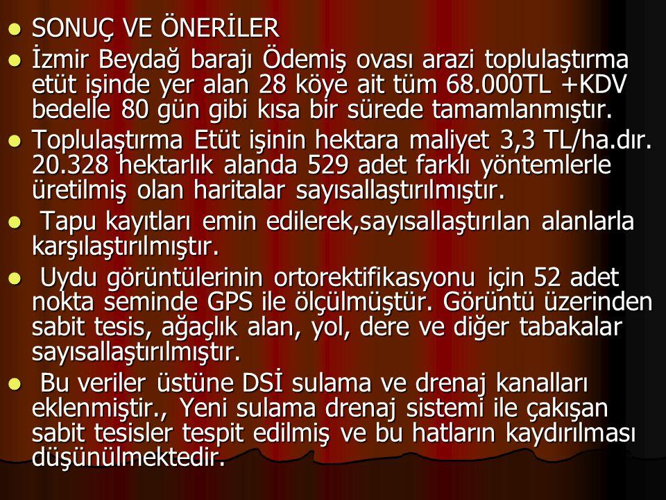 SONUÇ VE ÖNERİLER SONUÇ VE ÖNERİLER İzmir Beydağ barajı Ödemiş ovası arazi toplulaştırma etüt işinde yer alan 28 köye ait tüm 68.000TL +KDV bedelle 80 gün gibi kısa bir sürede tamamlanmıştır.