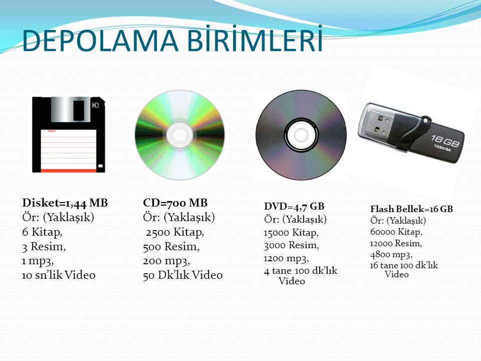 DEPOLAMA BİRİMLERİ Harici Hard Disk =500 GB Ör: (Yaklaşık) 1.500.000 Kitap, 300.000 Resim, 120.000 mp3, 400 tane 100 dk'lık Video Hard Disk =500 GB Ör: (Yaklaşık) 1.500.000 Kitap, 300.000 Resim, 120.000 mp3, 400 tane 100 dk'lık Video