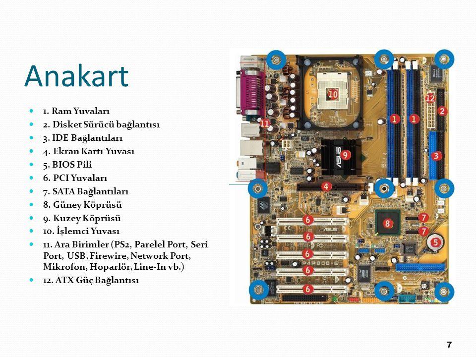 Anakart 1. Ram Yuvaları 2. Disket Sürücü bağlantısı 3. IDE Bağlantıları 4. Ekran Kartı Yuvası 5. BIOS Pili 6. PCI Yuvaları 7. SATA Bağlantıları 8. Gün