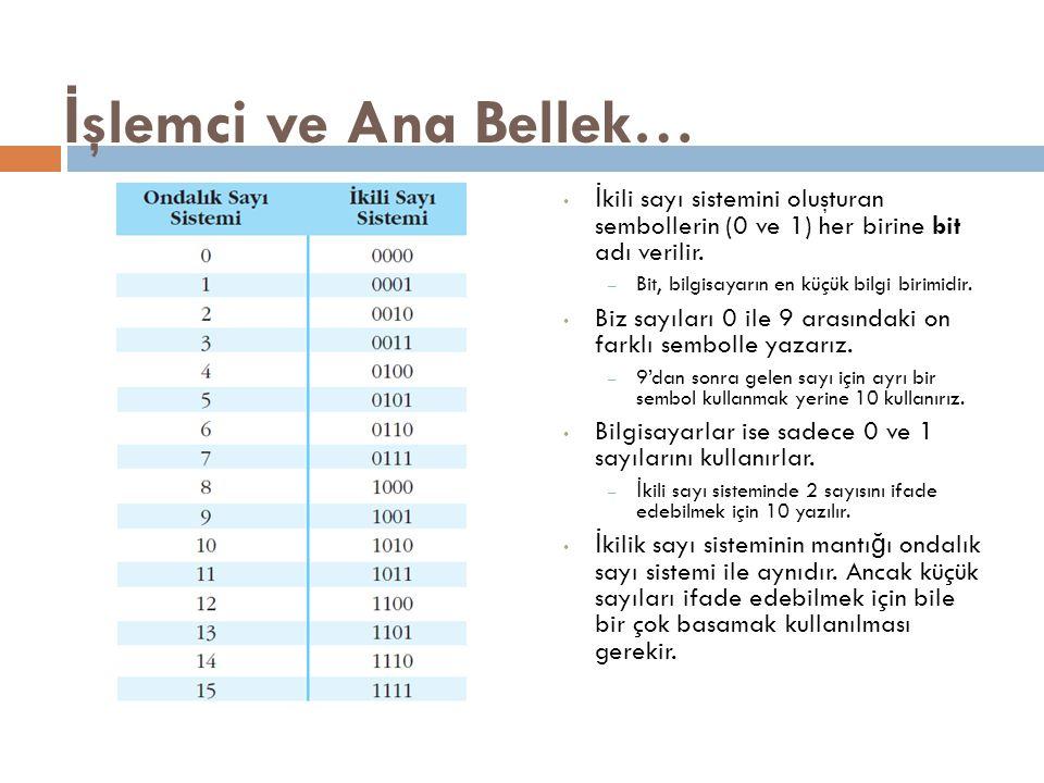 İ şlemci ve Ana Bellek… İ kili sayı sistemini oluşturan sembollerin (0 ve 1) her birine bit adı verilir. – Bit, bilgisayarın en küçük bilgi birimidir.