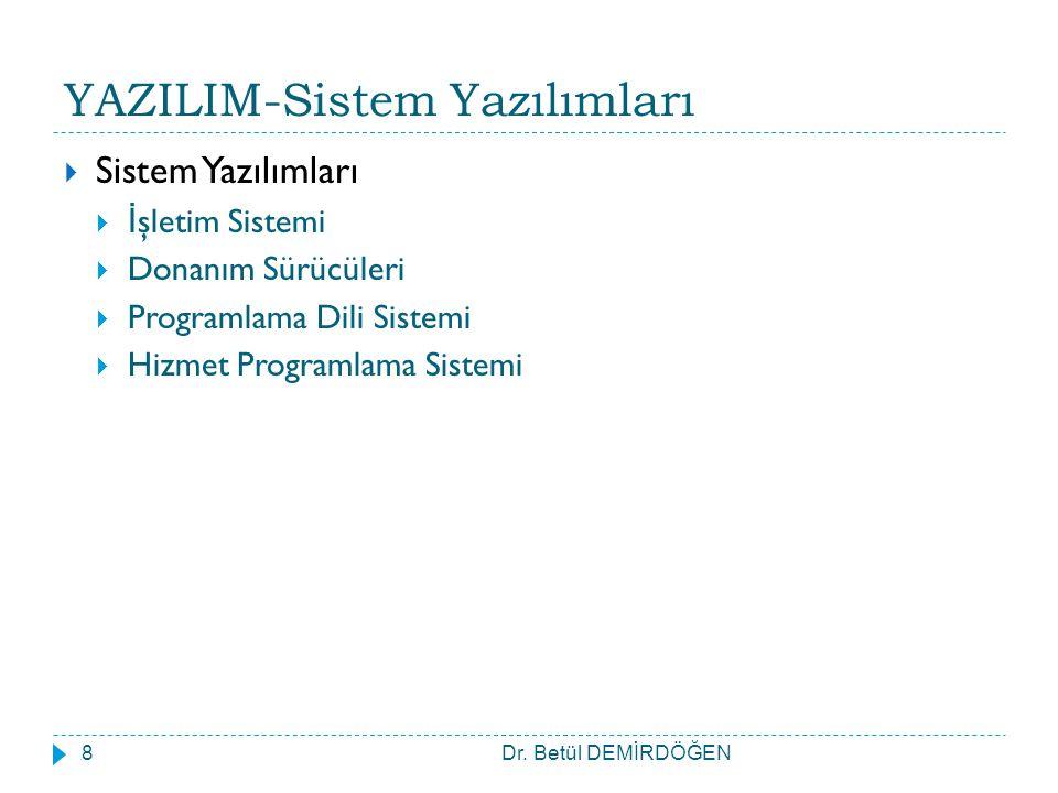 YAZILIM-Sistem Yazılımları  Sistem Yazılımları  İ şletim Sistemi  Donanım Sürücüleri  Programlama Dili Sistemi  Hizmet Programlama Sistemi Dr. Be