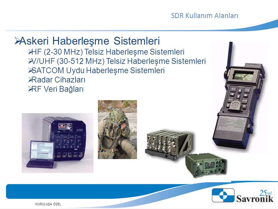 KURULUŞA ÖZEL SDR Kullanım Alanları  Askeri Haberleşme Sistemleri  HF (2-30 MHz) Telsiz Haberleşme Sistemleri  V/UHF (30-512 MHz) Telsiz Haberleşme Sistemleri  SATCOM Uydu Haberleşme Sistemleri  Radar Cihazları  RF Veri Bağları