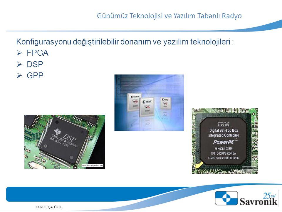 KURULUŞA ÖZEL Günümüz Teknolojisi ve Yazılım Tabanlı Radyo Konfigurasyonu değiştirilebilir donanım ve yazılım teknolojileri :  FPGA  DSP  GPP