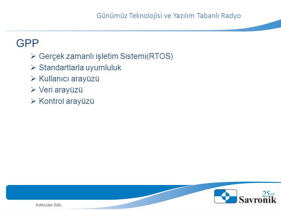 KURULUŞA ÖZEL GPP  Gerçek zamanlı işletim Sistemi(RTOS)  Standartlarla uyumluluk  Kullanıcı arayüzü  Veri arayüzü  Kontrol arayüzü Günümüz Teknolojisi ve Yazılım Tabanlı Radyo