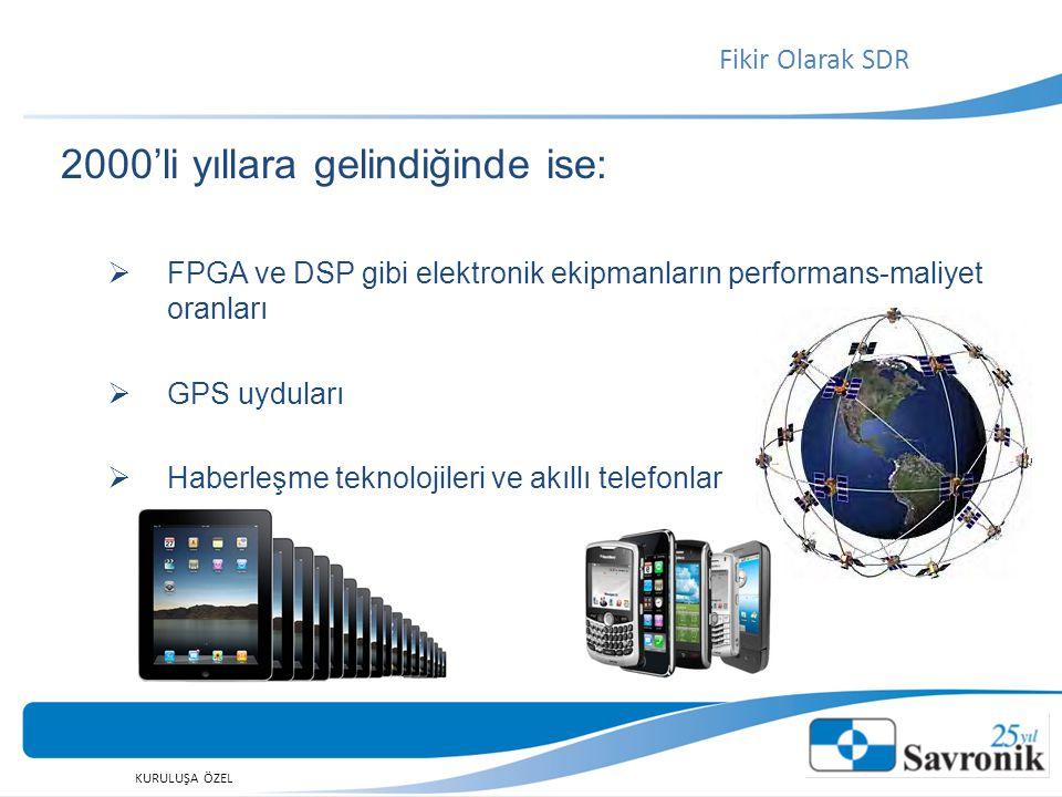 KURULUŞA ÖZEL 2000'li yıllara gelindiğinde ise:  FPGA ve DSP gibi elektronik ekipmanların performans-maliyet oranları  GPS uyduları  Haberleşme teknolojileri ve akıllı telefonlar Fikir Olarak SDR