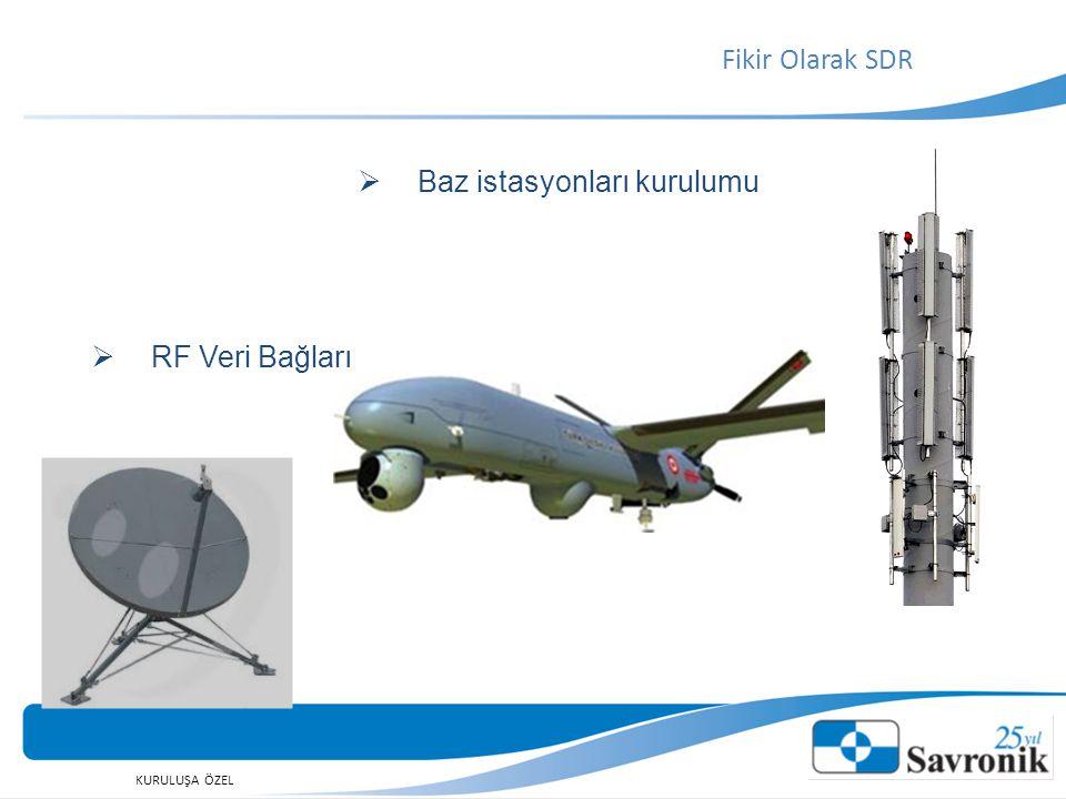 KURULUŞA ÖZEL  Mobil Haberleşme SDR Kullanım Alanları Kablosuz haberleşme standartlarının veri hızı gereksinimleri (Baseband Analog Circuits for Software Defined Radio, Viti Giannini)