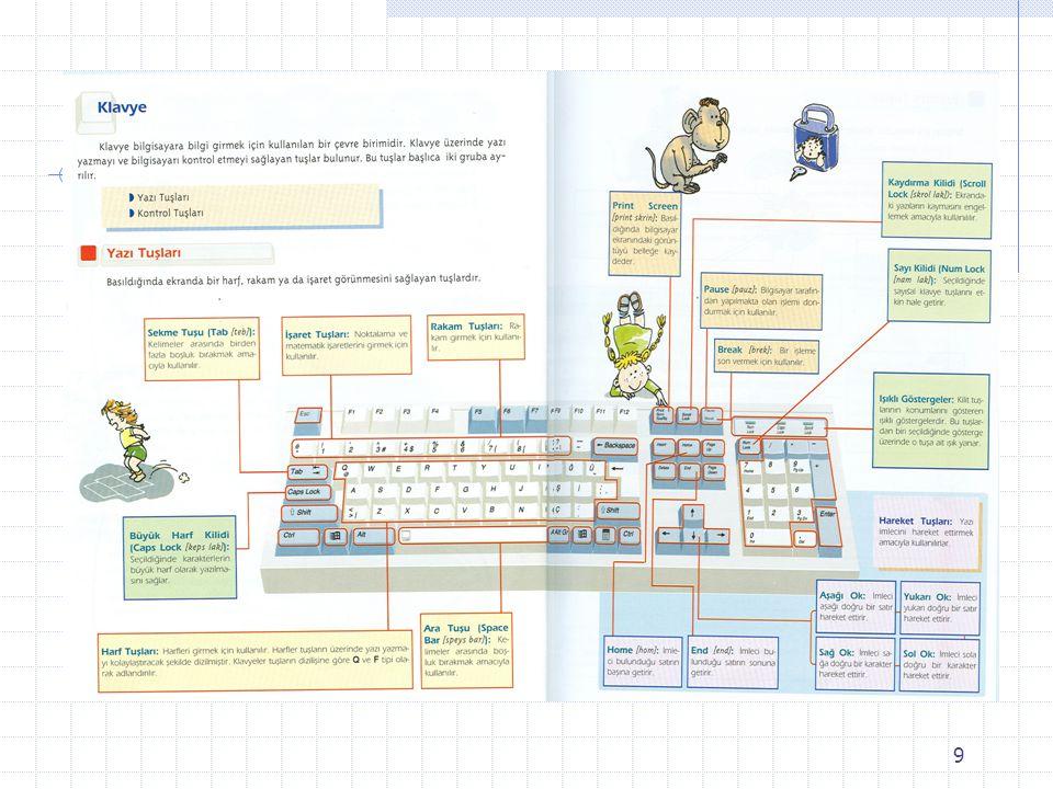 20 Bilgisayar Donanım Elemanları: Monitör : Görüntü ile ilgili terimler I Renk Derinliği: 8 bit renk, 16 bit renk ya da 32 bit renk aslında görüntü kartındaki her bir pikselin rengini saklamak için ne kadar bellek kullanacağı ile ilişkilidir.