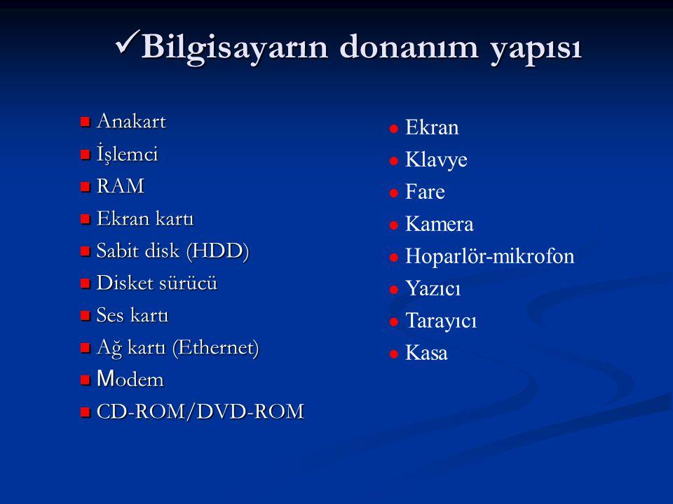 Bilgisayarın donanım yapısı Bilgisayarın donanım yapısı Anakart Anakart İşlemci İşlemci RAM RAM Ekran kartı Ekran kartı Sabit disk (HDD) Sabit disk (HDD) Disket sürücü Disket sürücü Ses kartı Ses kartı Ağ kartı (Ethernet) Ağ kartı (Ethernet) M odem M odem CD-ROM/DVD-ROM CD-ROM/DVD-ROM Ekran Klavye Fare Kamera Hoparlör-mikrofon Yazıcı Tarayıcı Kasa