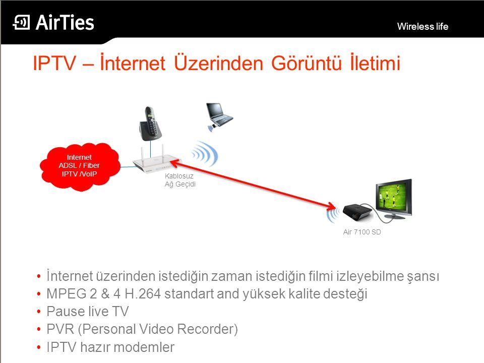 Wireless life IPTV – İnternet Üzerinden Görüntü İletimi İnternet üzerinden istediğin zaman istediğin filmi izleyebilme şansı MPEG 2 & 4 H.264 standart