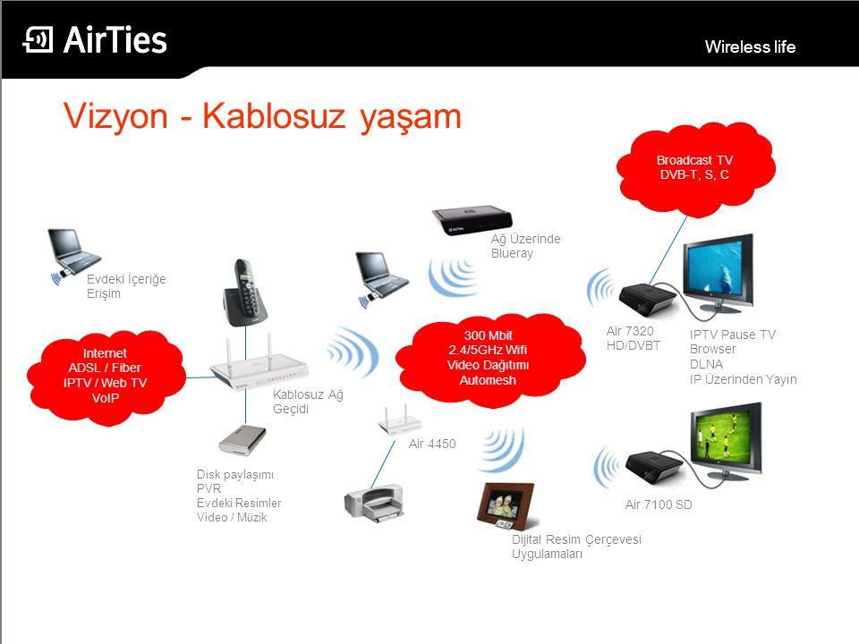 Wireless life Birleşik kablosuz ağda Veri, Ses ve Video dağıtımı Herhangi bir kaynaktan (yerel veya Internet üzerinde) resim, video ve müzik içeriklerinin televizyonda görüntülenmesi Bir düğmeye basılarak Airtouch Secure kurulumu Perakende yoluyla modüler ve güncellenebilir özelliktedir Vizyon – Kablosuz yaşam
