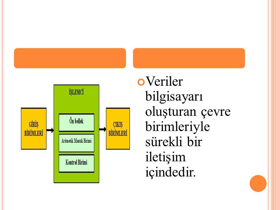 Veriler bilgisayarı oluşturan çevre birimleriyle sürekli bir iletişim içindedir.