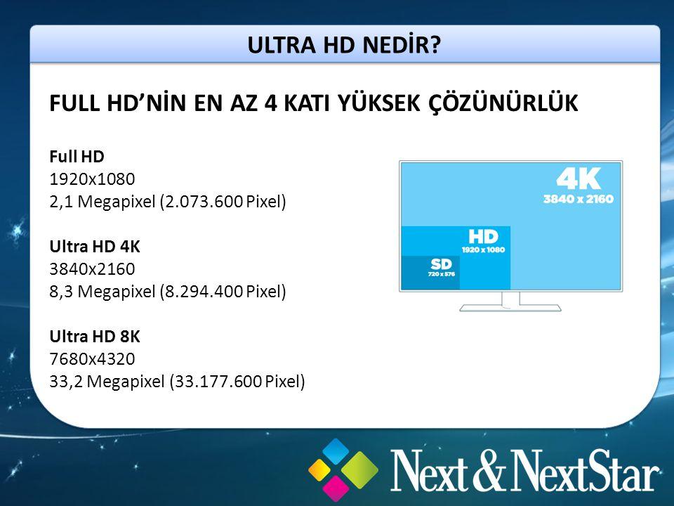 ULTRA HD NEDİR? FULL HD'NİN EN AZ 4 KATI YÜKSEK ÇÖZÜNÜRLÜK Full HD 1920x1080 2,1 Megapixel (2.073.600 Pixel) Ultra HD 4K 3840x2160 8,3 Megapixel (8.29