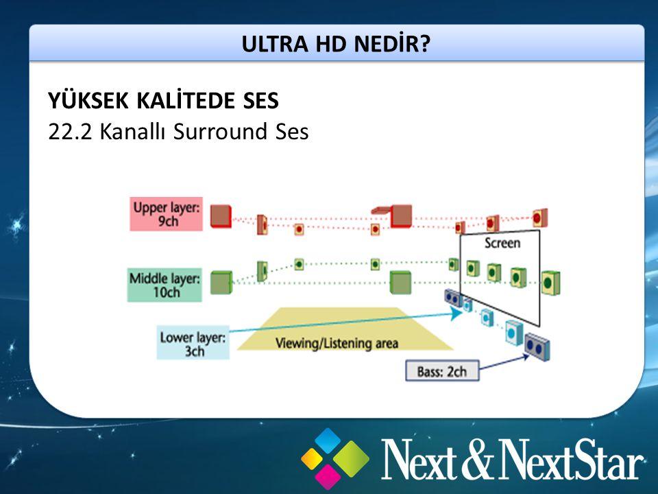 ULTRA HD NEDİR YÜKSEK KALİTEDE SES 22.2 Kanallı Surround Ses