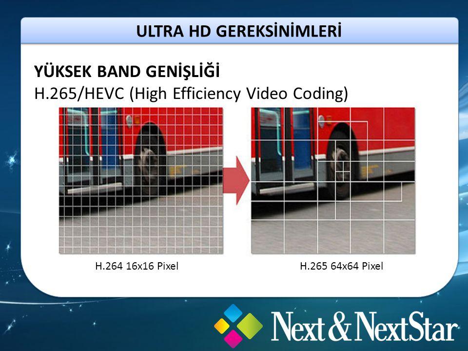 ULTRA HD GEREKSİNİMLERİ YÜKSEK BAND GENİŞLİĞİ H.265/HEVC (High Efficiency Video Coding) H.264 16x16 PixelH.265 64x64 Pixel