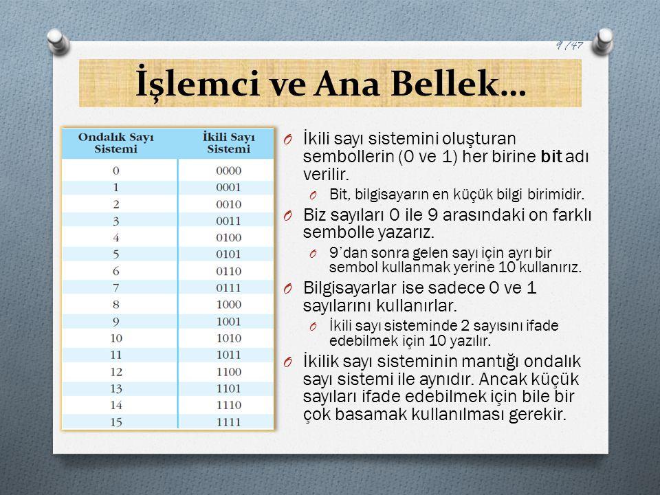 İşlemci ve Ana Bellek… O İkili sayı sistemini oluşturan sembollerin (0 ve 1) her birine bit adı verilir. O Bit, bilgisayarın en küçük bilgi birimidir.