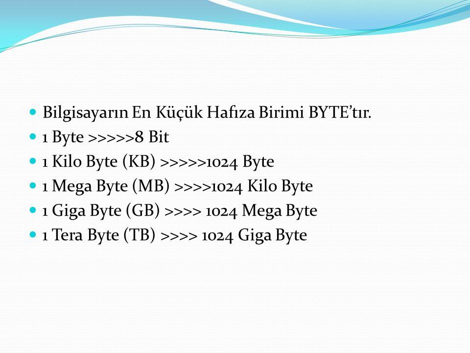 Bilgisayarın En Küçük Hafıza Birimi BYTE'tır. 1 Byte >>>>>8 Bit 1 Kilo Byte (KB) >>>>>1024 Byte 1 Mega Byte (MB) >>>>1024 Kilo Byte 1 Giga Byte (GB) >